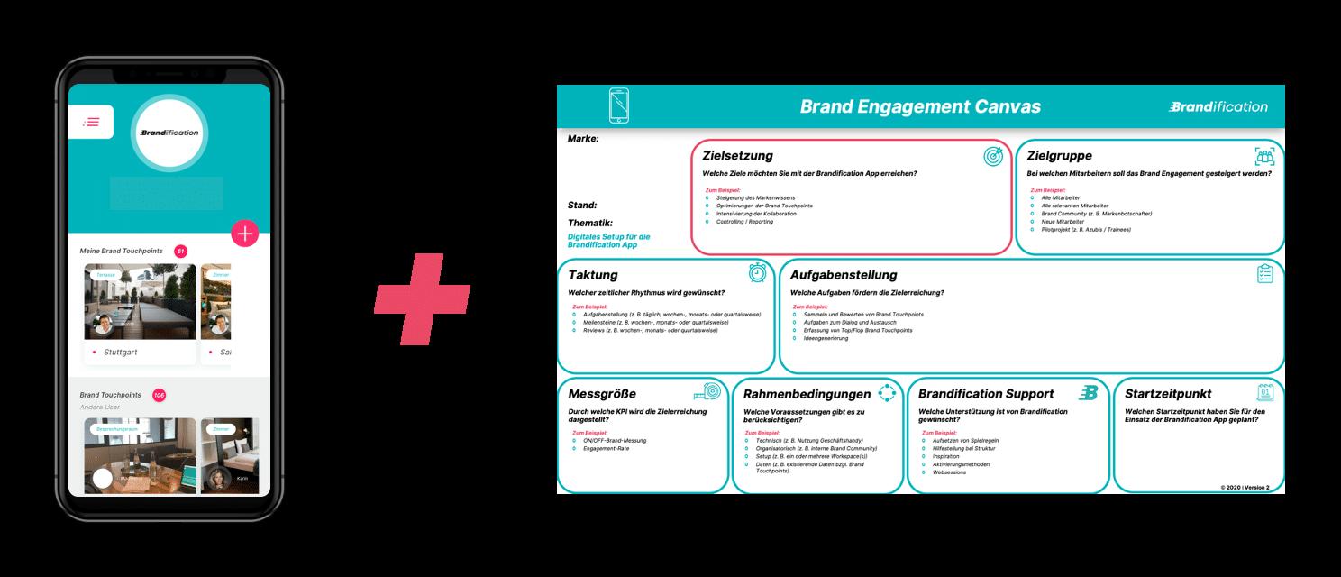 Brandification App Technologie und Canvas Plan